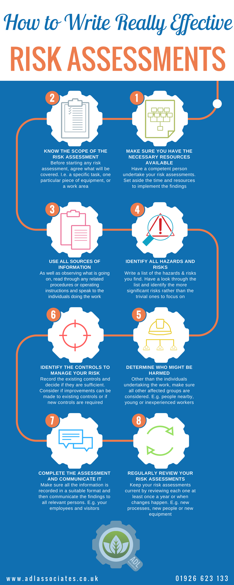 infographic - how to write really effective risk assessaments