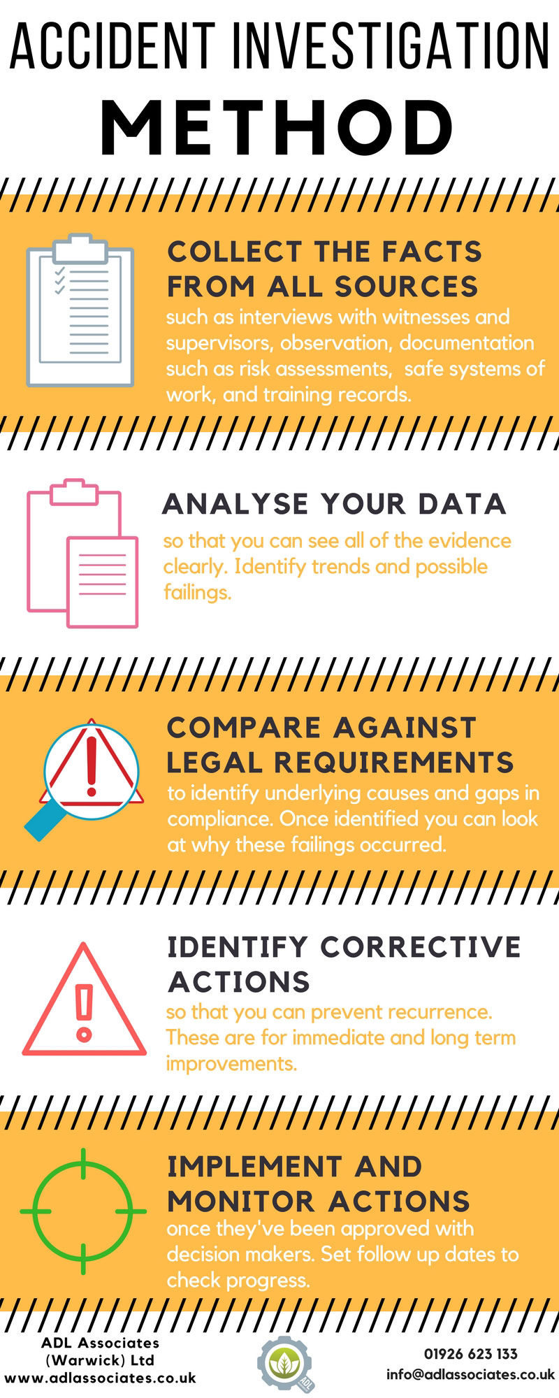 incident management infographic: the method for investigating accidents