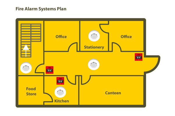 floor plan for understanding the behaviour of fire - active fire protection